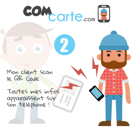 comcarte-etape2